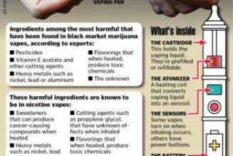 vapes-on-black-market-may-contain-toxic-chemicals,-pesticides,-harmful-flavorings